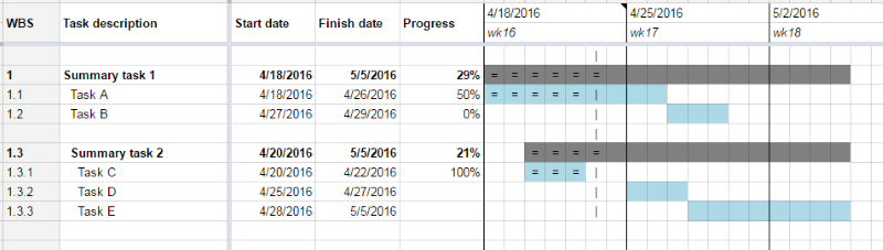 And A Gantt Chart Are Added To The Spreadsheet Then Sidebar Appears With Functions Tasks Entered In Table Rows Where They Can Be Modified